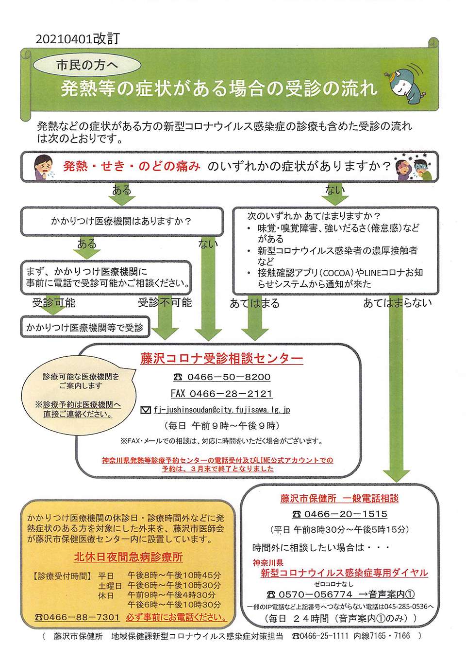藤沢市での受診の流れ